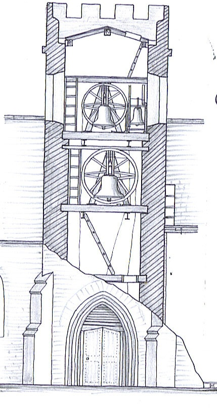 Bell Sketch